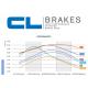 Plaquettes de frein CL BRAKES 2282RX3 SUZUKI SV 650 99-02 (Arrière)